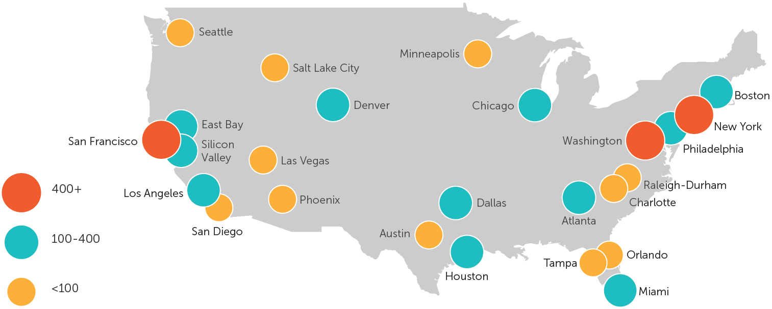 Current Available Workspaces in Top 25 US Markets