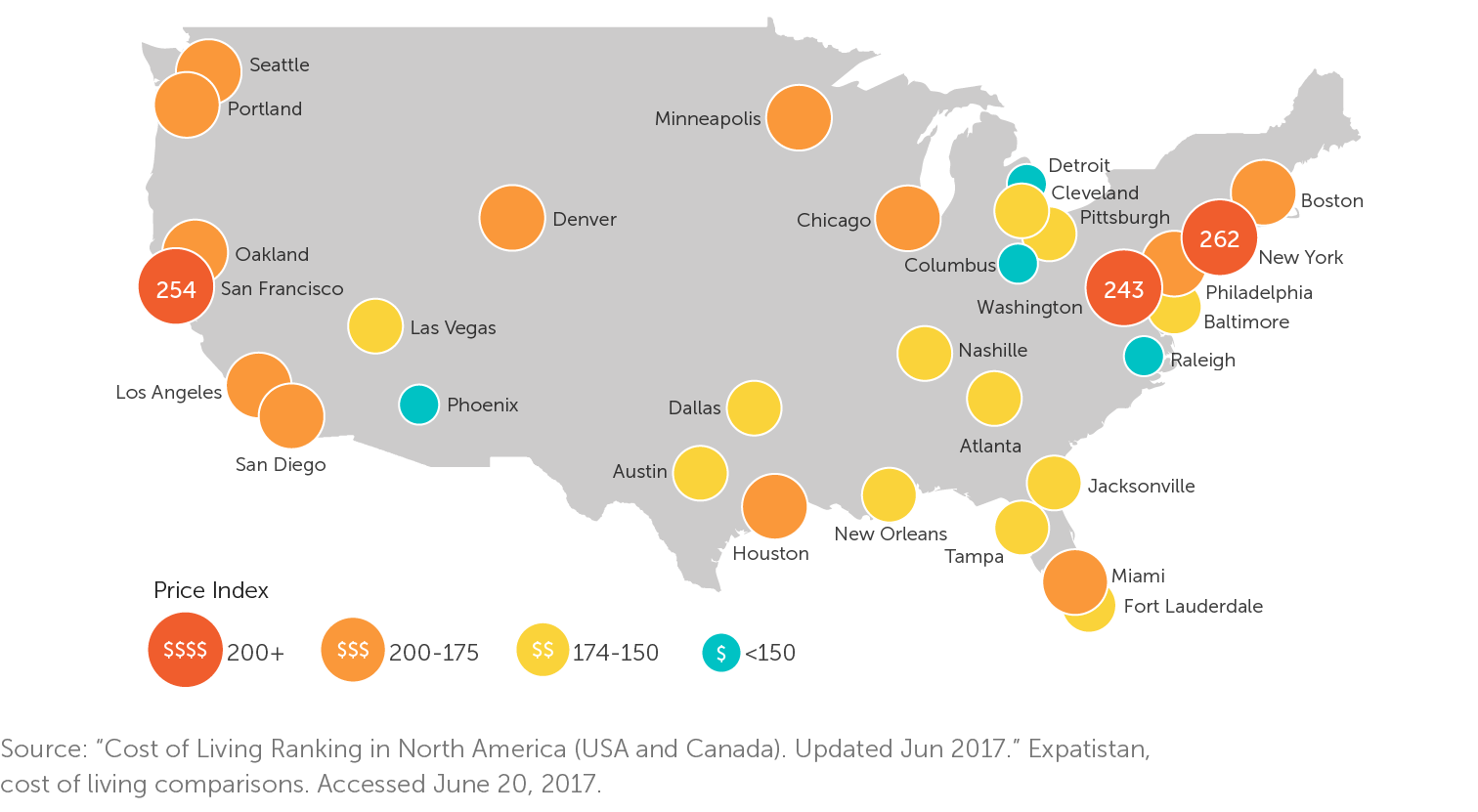 Cost of Living Ranking in US Cities